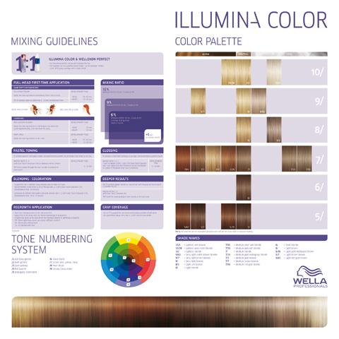 Illumina wella cartella colori